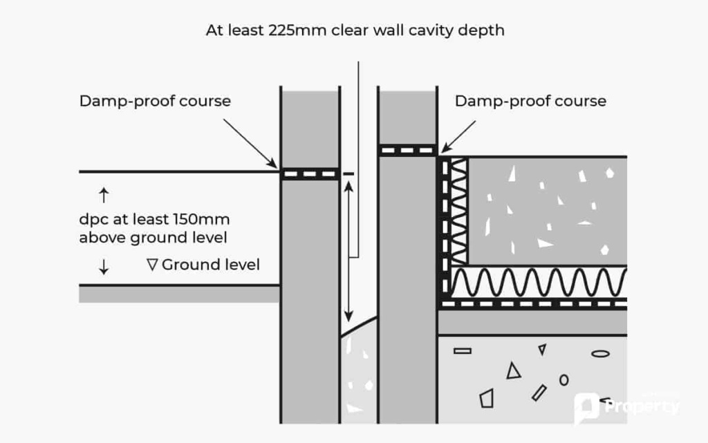 damp proof course guide